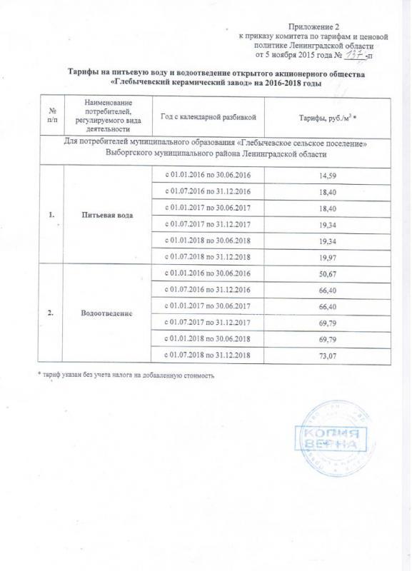 Комитет по тарифам и ценовой политике ЛО - 0003_1